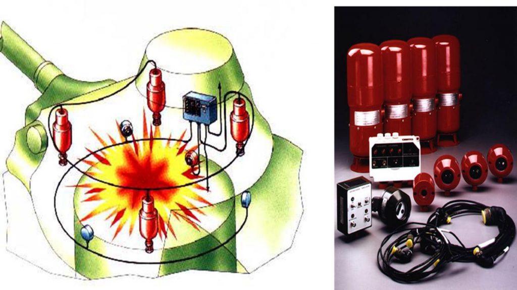 """Los equipos anti-explosiones y contraincendios son muy eficaces frente a ataques con municiones de carga hueca. En la imagen componentes y funcionamiento del sistema israelí """"Spectronix"""""""