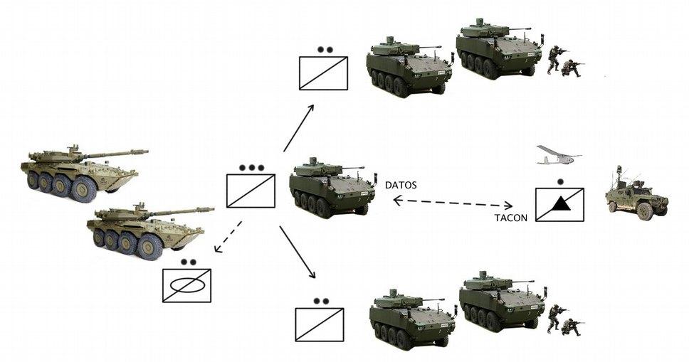 La SLAC configurada como partida de reconocimiento o seguridad