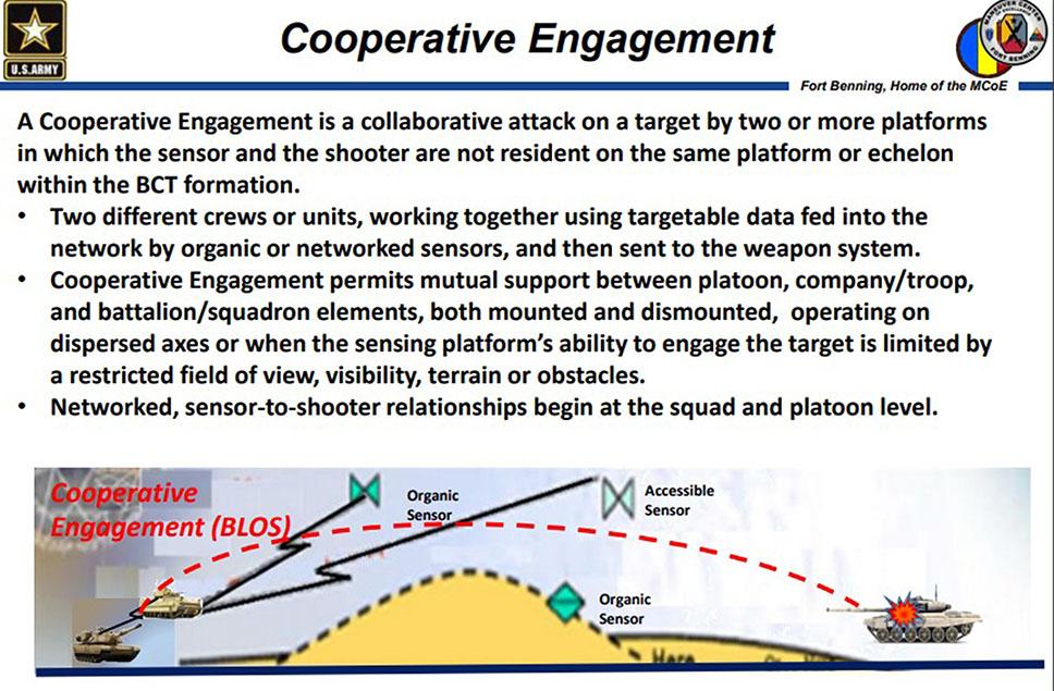 """Con el concepto de """"cooperativa engagament"""" un carro podrá hacer ataques a 12 kilómetros de distancia usando los sensores de drones que pertenecen a otros carros o plataformas."""