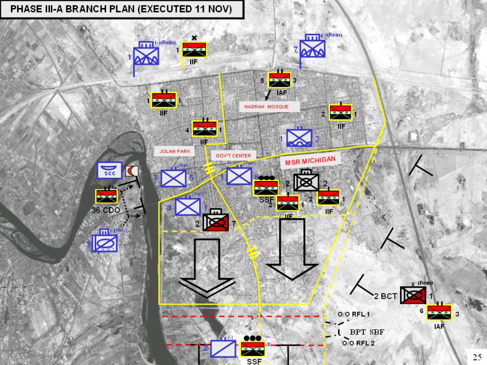 Despliegue de unidades el 11 de noviembre y futuros avances (Fase III-B)