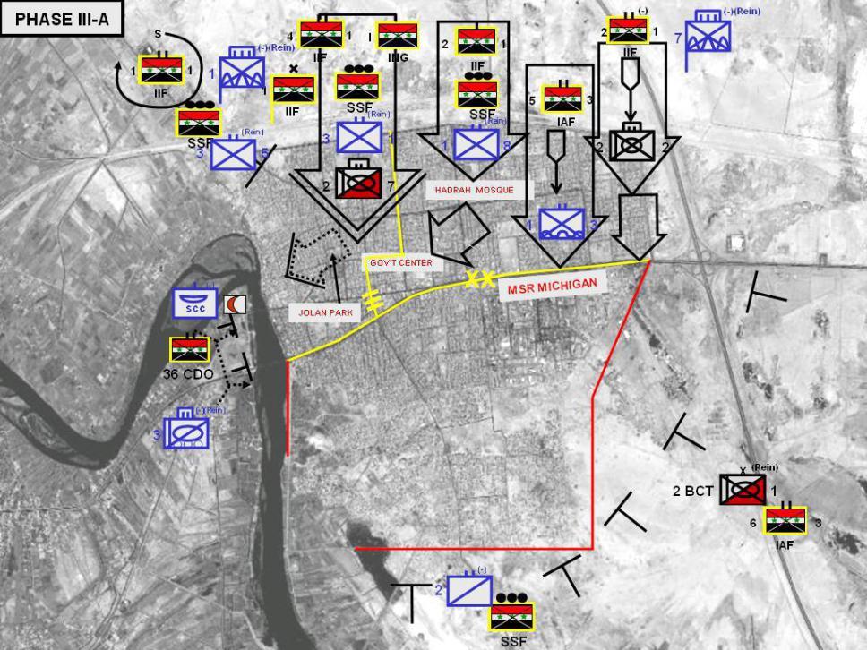 Despliegue inicial y primera etapa del avance (Fase III-A)