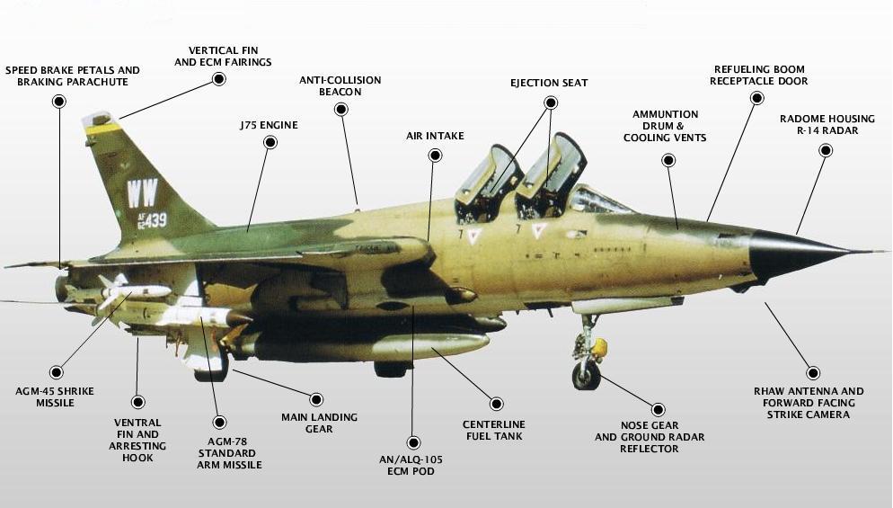Republic F-105 Thunderchief - » Militares en Taringa - ... en Taringa!