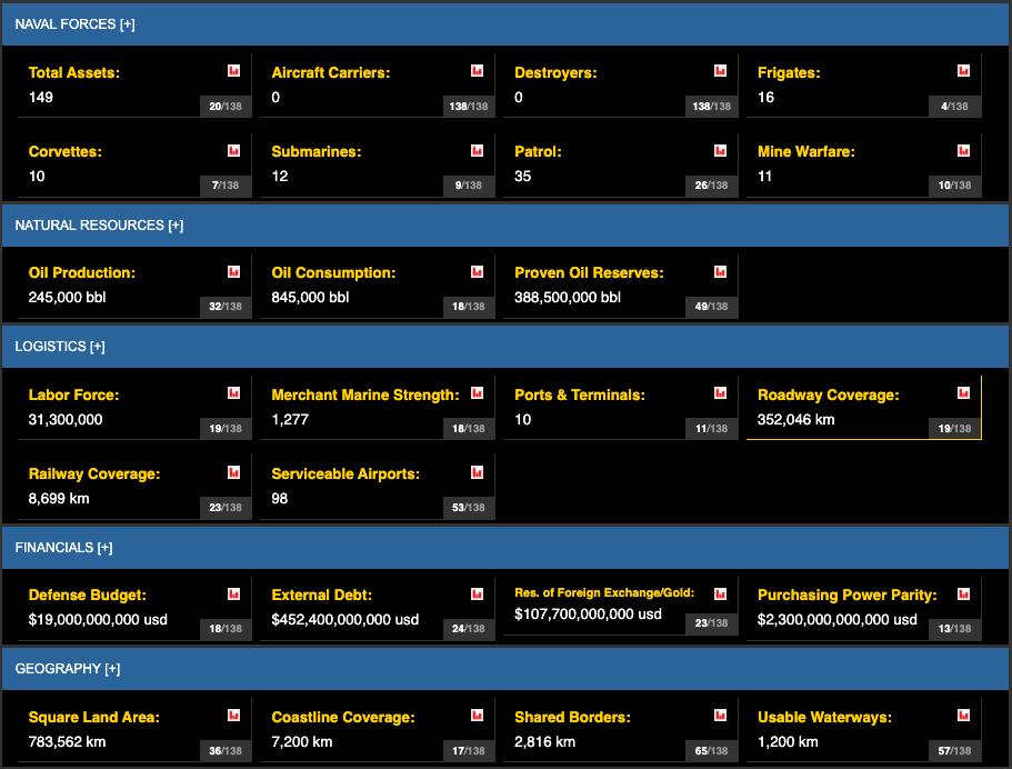 Captura de pantalla de un videojuego  Descripción generada automáticamente