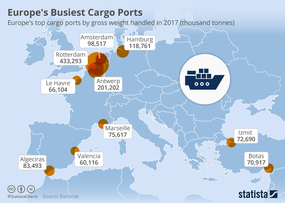 Chart: Europe's Busiest Cargo Ports | Statista